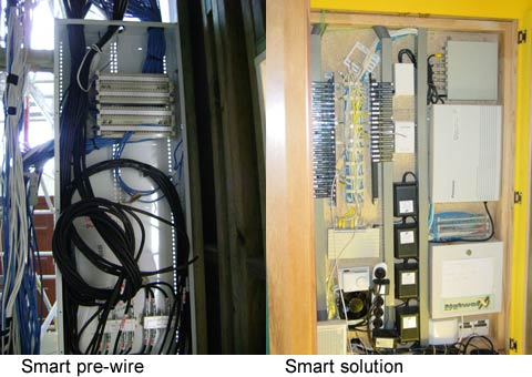 Smart Cabling for structured cabling Wellington wiring data ... on